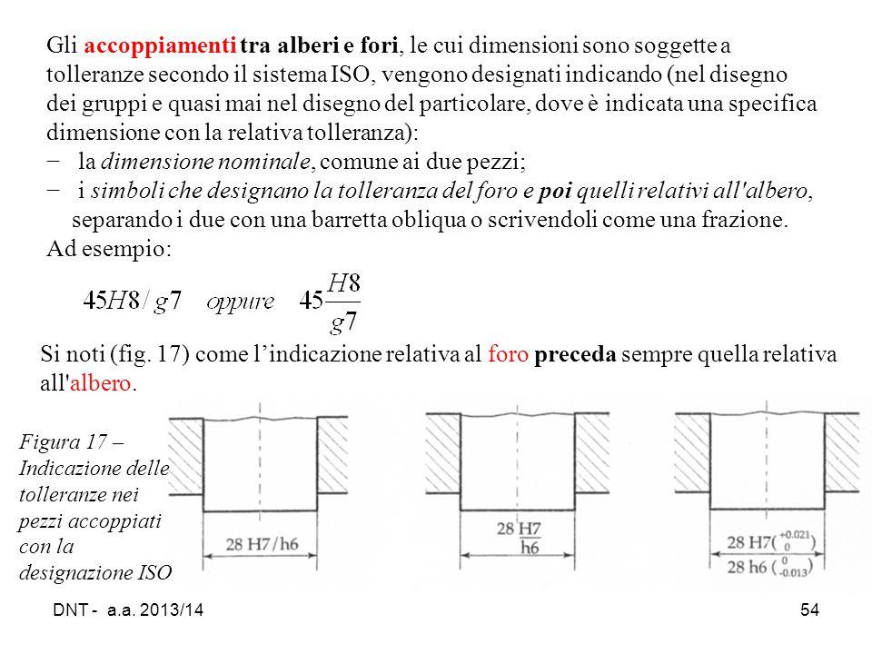 DNT - a.a. 2013/1454 Gli accoppiamenti tra alberi e fori, le cui dimensioni sono soggette a tolleranze secondo il sistema ISO, vengono designati indic