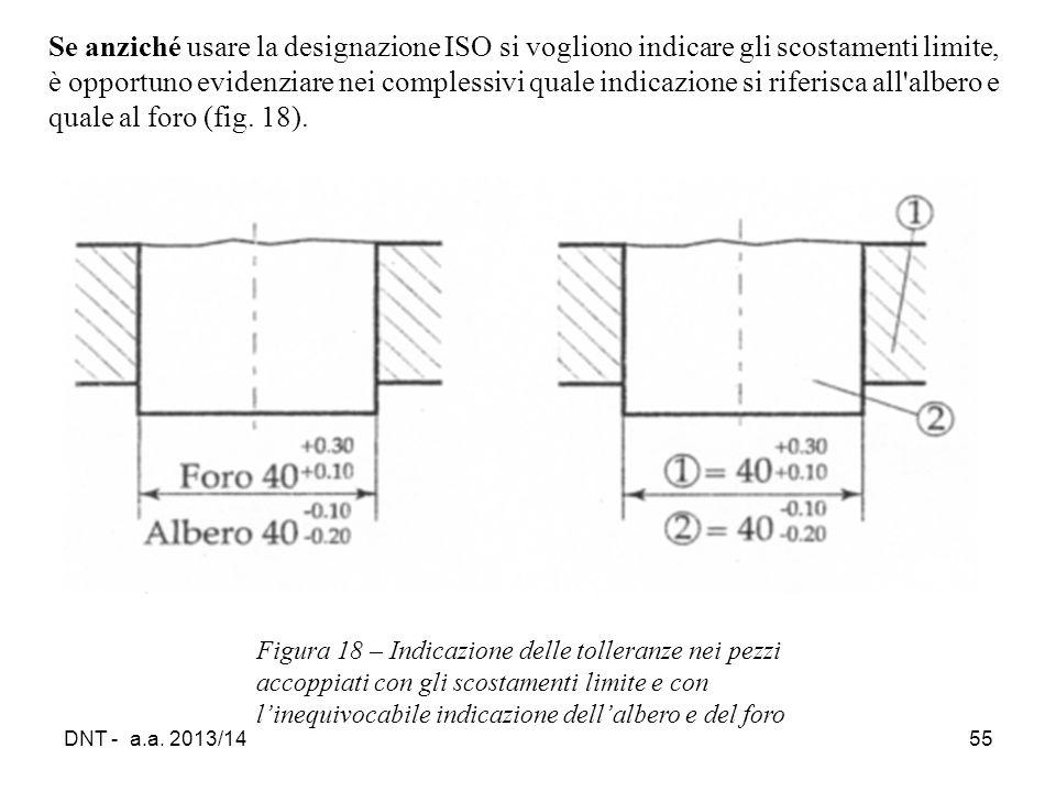 DNT - a.a. 2013/1455 Figura 18 – Indicazione delle tolleranze nei pezzi accoppiati con gli scostamenti limite e con l'inequivocabile indicazione dell'