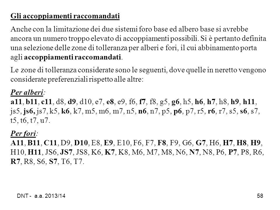DNT - a.a. 2013/1458 Gli accoppiamenti raccomandati Anche con la limitazione dei due sistemi foro base ed albero base si avrebbe ancora un numero trop