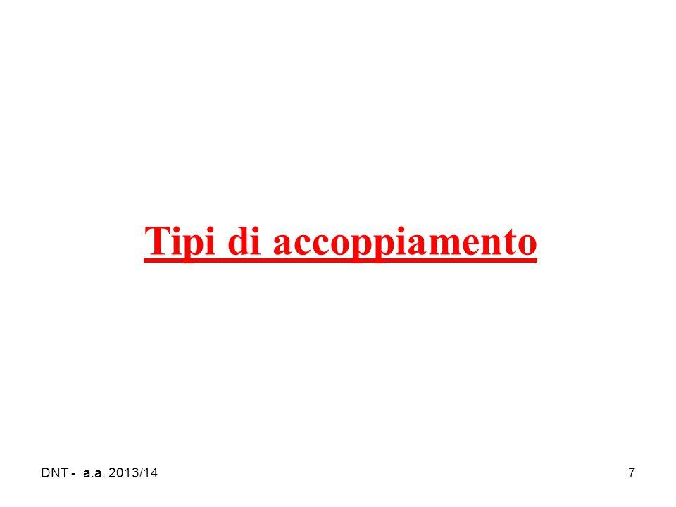 DNT - a.a. 2013/147 Tipi di accoppiamento