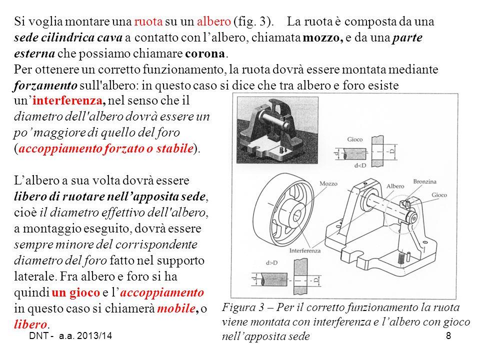 DNT - a.a. 2013/148 Si voglia montare una ruota su un albero (fig. 3). La ruota è composta da una sede cilindrica cava a contatto con l'albero, chiama
