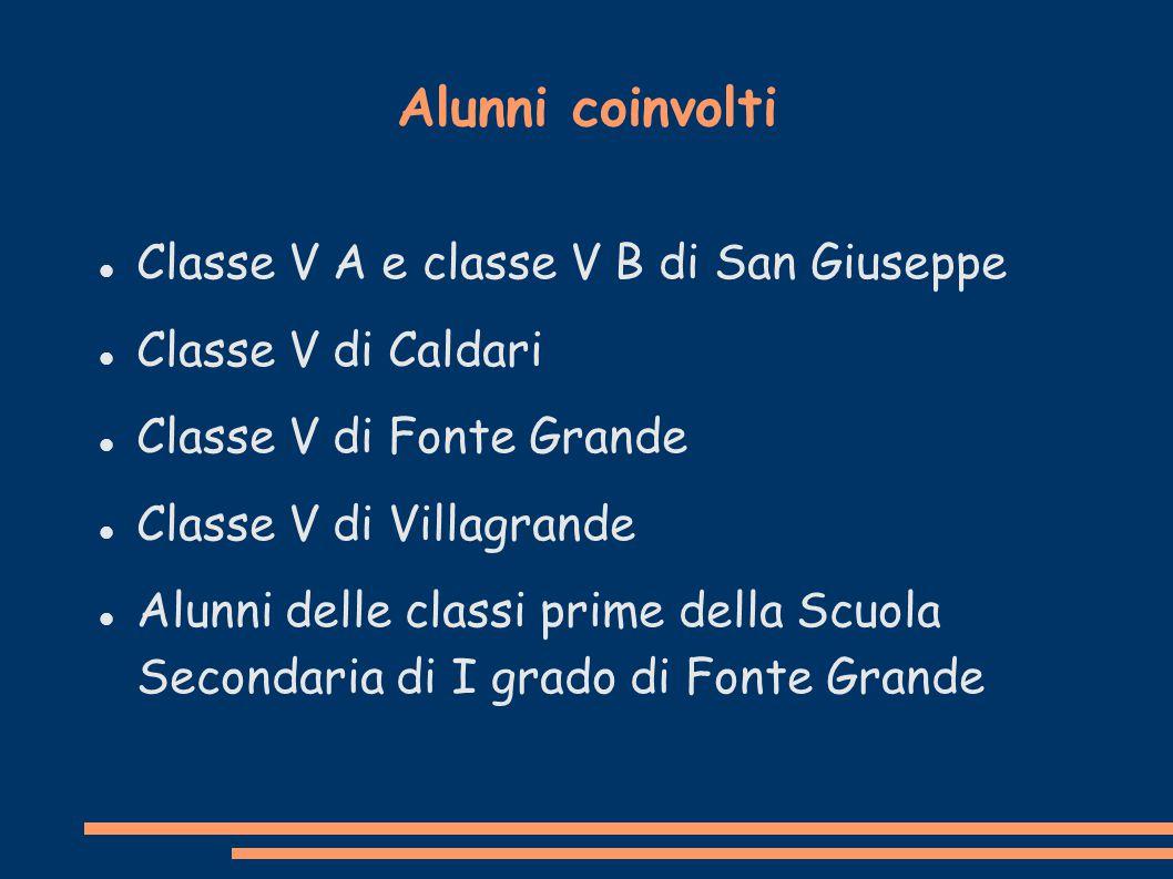 Alunni coinvolti Classe V A e classe V B di San Giuseppe Classe V di Caldari Classe V di Fonte Grande Classe V di Villagrande Alunni delle classi prim