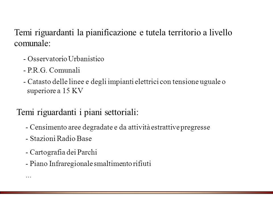 Temi riguardanti la pianificazione e tutela territorio a livello comunale: - Osservatorio Urbanistico - P.R.G.