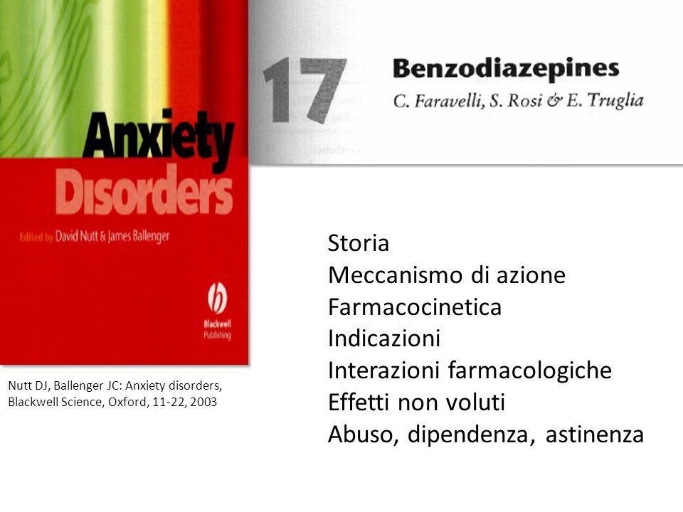 Nutt DJ, Ballenger JC: Anxiety disorders, Blackwell Science, Oxford, 11-22, 2003 Storia Meccanismo di azione Farmacocinetica Indicazioni Interazioni farmacologiche Effetti non voluti Abuso, dipendenza, astinenza
