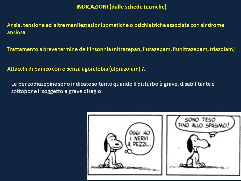 INDICAZIONI (dalle schede tecniche) Attacchi di panico con o senza agorafobia (alprazolam) ?. Ansia, tensione ed altre manifestazioni somatiche o psic