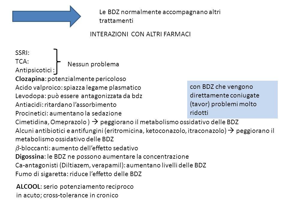 SSRI: TCA: Antipsicotici : Clozapina: potenzialmente pericoloso Acido valproico: spiazza legame plasmatico Levodopa: può essere antagonizzata da bdz Antiacidi: ritardano l'assorbimento Procinetici: aumentano la sedazione Cimetidina, Omeprazolo )  peggiorano il metabolismo ossidativo delle BDZ Alcuni antibiotici e antifungini (eritromicina, ketoconazolo, itraconazolo)  peggiorano il metabolismo ossidativo delle BDZ  -bloccanti: aumento dell'effetto sedativo Digossina: le BDZ ne possono aumentare la concentrazione Ca-antagonisti (Diltiazem, verapamil): aumentano livelli delle BDZ Fumo di sigaretta: riduce l'effetto delle BDZ INTERAZIONI CON ALTRI FARMACI con BDZ che vengono direttamente coniugate (tavor) problemi molto ridotti ALCOOL: serio potenziamento reciproco in acuto; cross-tolerance in cronico Le BDZ normalmente accompagnano altri trattamenti Nessun problema