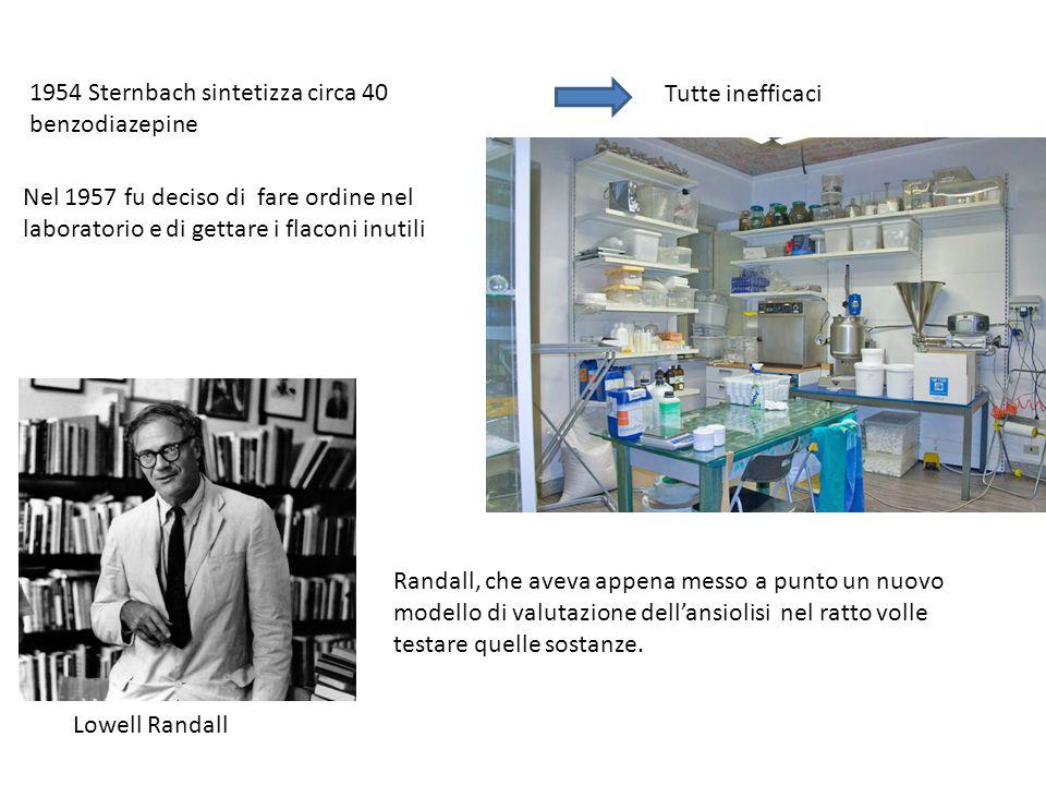 Nel 1957 fu deciso di fare ordine nel laboratorio e di gettare i flaconi inutili Randall, che aveva appena messo a punto un nuovo modello di valutazione dell'ansiolisi nel ratto volle testare quelle sostanze.