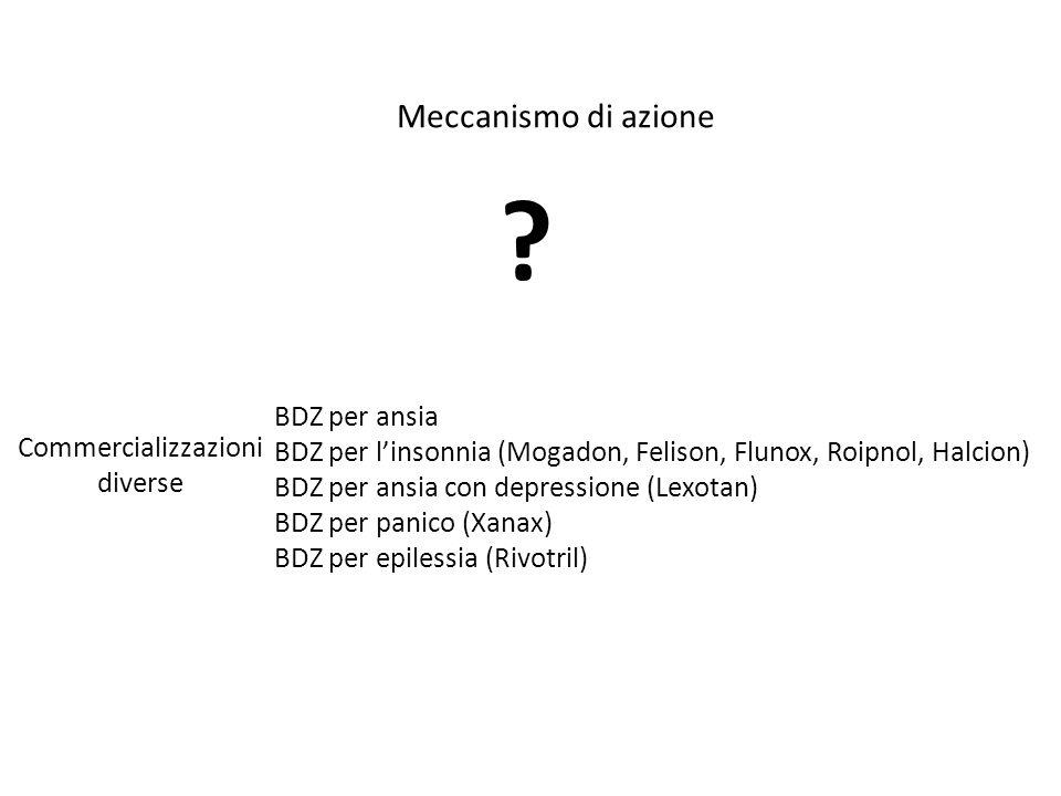 Meccanismo di azione ? BDZ per ansia BDZ per l'insonnia (Mogadon, Felison, Flunox, Roipnol, Halcion) BDZ per ansia con depressione (Lexotan) BDZ per p