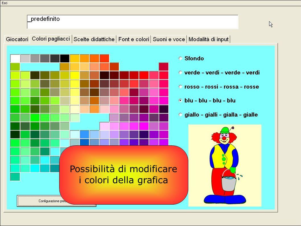 Possibilità di modificare i colori della grafica