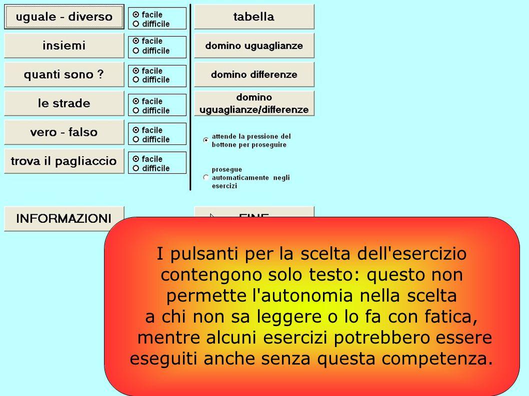 Le scelte operate per le configurazioni sono presenti anche in altri software.