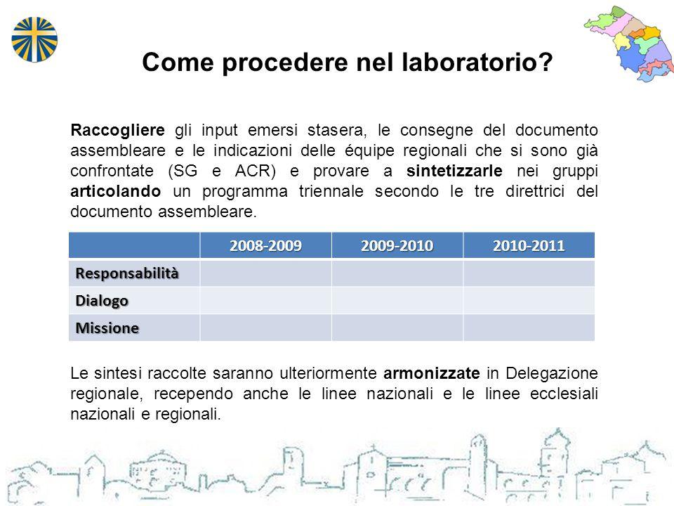 Come procedere nel laboratorio? Raccogliere gli input emersi stasera, le consegne del documento assembleare e le indicazioni delle équipe regionali ch