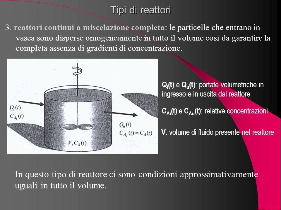 Tipi di reattori 3. reattori continui a miscelazione completa: le particelle che entrano in vasca sono disperse omogeneamente in tutto il volume così