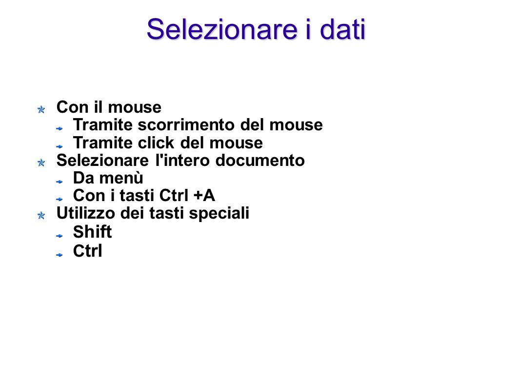 Selezionare i dati Con il mouse Tramite scorrimento del mouse Tramite click del mouse Selezionare l'intero documento Da menù Con i tasti Ctrl +A Utili