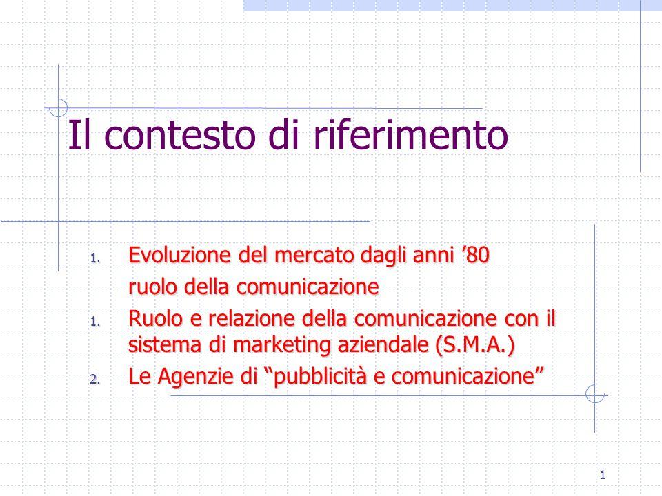 1 Il contesto di riferimento 1. Evoluzione del mercato dagli anni '80 ruolo della comunicazione 1. Ruolo e relazione della comunicazione con il sistem
