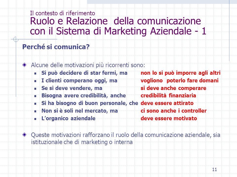 11 Il contesto di riferimento Ruolo e Relazione della comunicazione con il Sistema di Marketing Aziendale - 1 Perché si comunica? Alcune delle motivaz