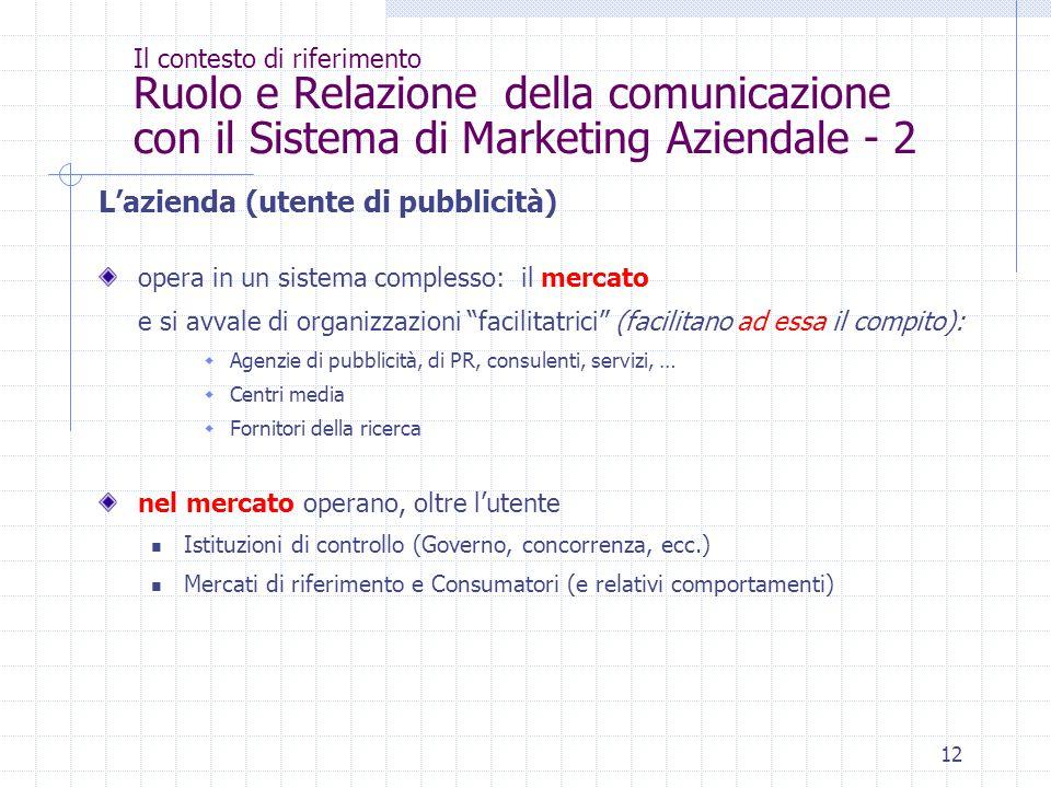 12 Il contesto di riferimento Ruolo e Relazione della comunicazione con il Sistema di Marketing Aziendale - 2 L'azienda (utente di pubblicità) opera i