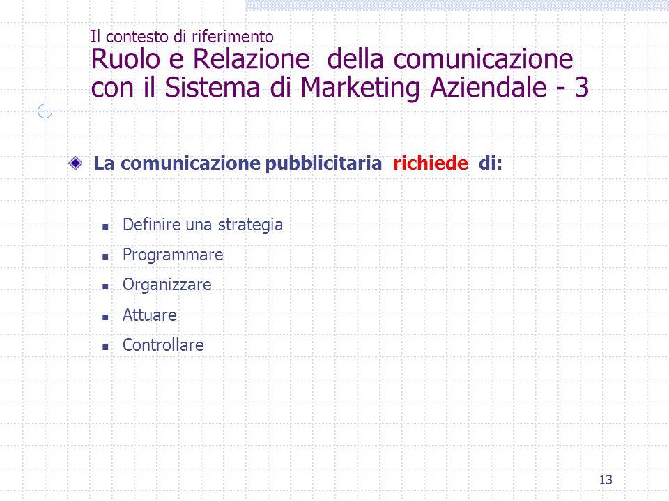 13 Il contesto di riferimento Ruolo e Relazione della comunicazione con il Sistema di Marketing Aziendale - 3 La comunicazione pubblicitaria richiede