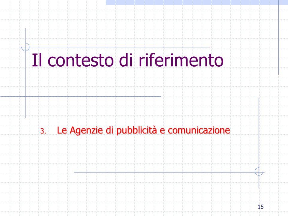 15 Il contesto di riferimento 3. Le Agenzie di pubblicità e comunicazione
