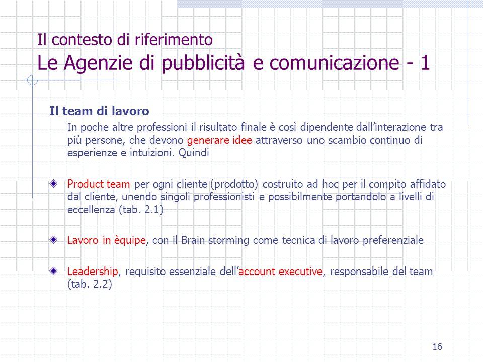 16 Il contesto di riferimento Le Agenzie di pubblicità e comunicazione - 1 Il team di lavoro In poche altre professioni il risultato finale è così dipendente dall'interazione tra più persone, che devono generare idee attraverso uno scambio continuo di esperienze e intuizioni.