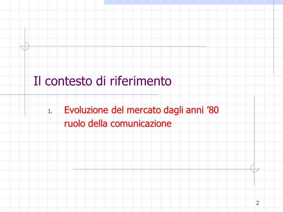 13 Il contesto di riferimento Ruolo e Relazione della comunicazione con il Sistema di Marketing Aziendale - 3 La comunicazione pubblicitaria richiede di: Definire una strategia Programmare Organizzare Attuare Controllare