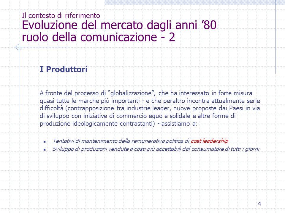 """4 Il contesto di riferimento Evoluzione del mercato dagli anni '80 ruolo della comunicazione - 2 I Produttori A fronte del processo di """"globalizzazion"""