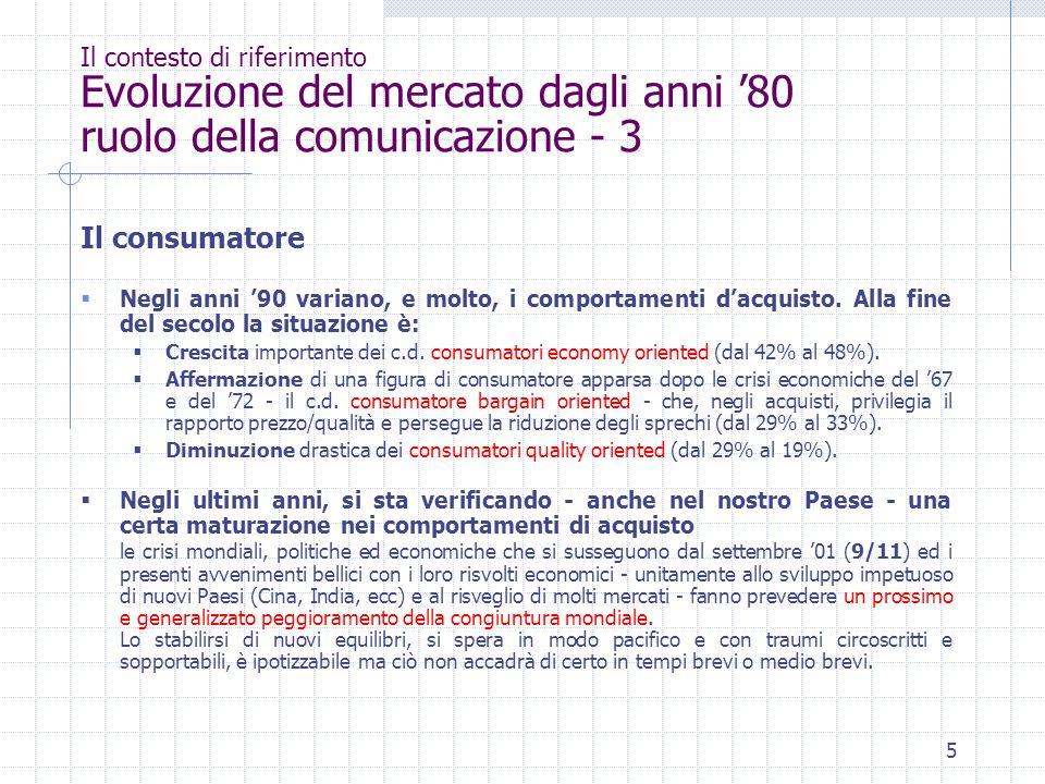 5 Il contesto di riferimento Evoluzione del mercato dagli anni '80 ruolo della comunicazione - 3 Il consumatore  Negli anni '90 variano, e molto, i comportamenti d'acquisto.