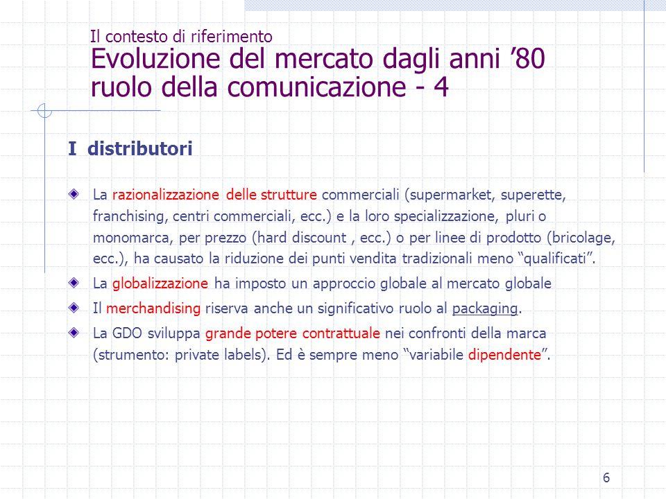 6 Il contesto di riferimento Evoluzione del mercato dagli anni '80 ruolo della comunicazione - 4 I distributori La razionalizzazione delle strutture c