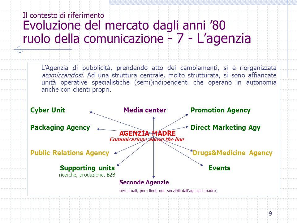 9 Il contesto di riferimento Evoluzione del mercato dagli anni '80 ruolo della comunicazione - 7 - L'agenzia L'Agenzia di pubblicità, prendendo atto dei cambiamenti, si è riorganizzata atomizzandosi.