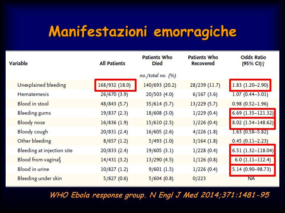 Manifestazioni emorragiche WHO Ebola response group. N Engl J Med 2014;371:1481-95