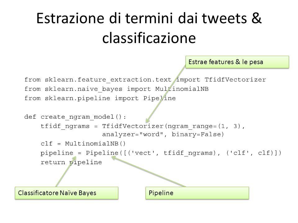 Estrazione di termini dai tweets & classificazione Estrae features & le pesa Classificatore Naïve Bayes Pipeline