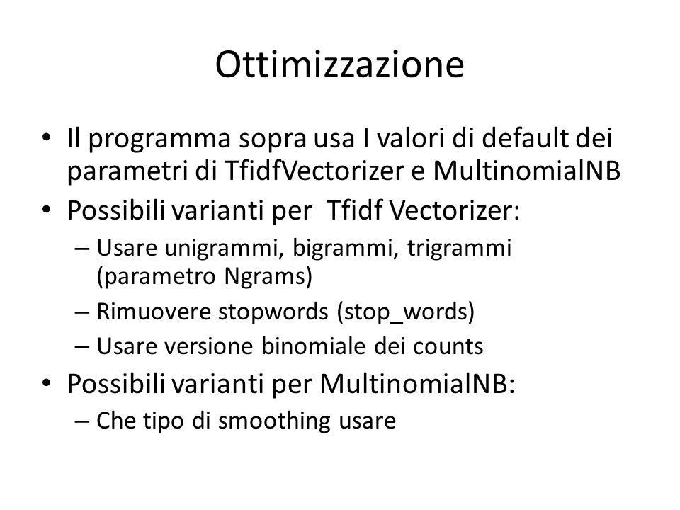 Ottimizzazione Il programma sopra usa I valori di default dei parametri di TfidfVectorizer e MultinomialNB Possibili varianti per Tfidf Vectorizer: –