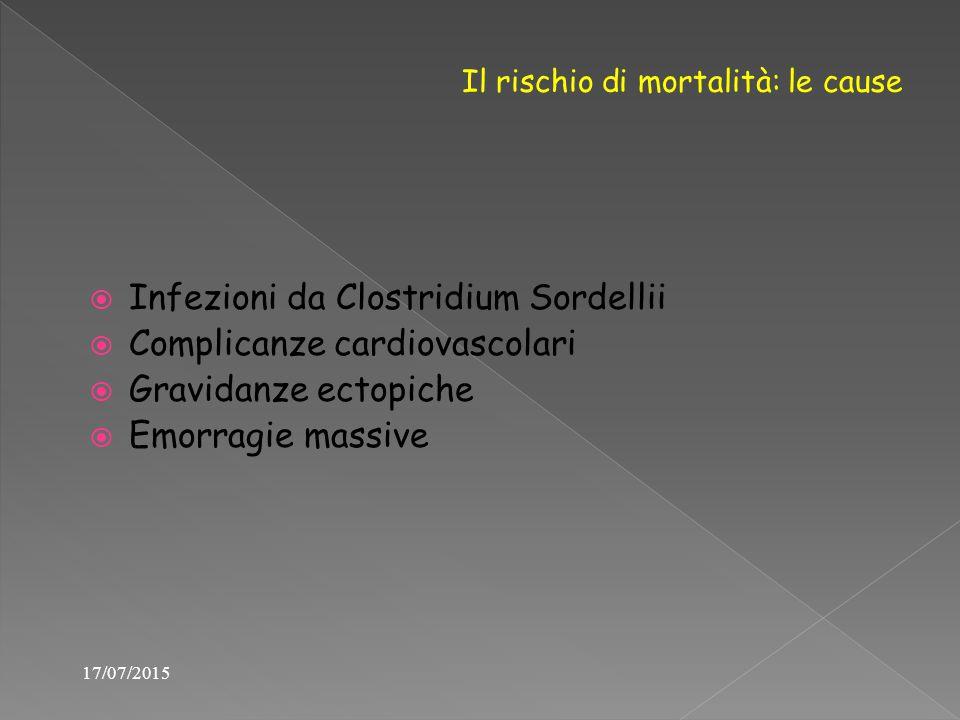 Infezioni da Clostridium Sordellii  Complicanze cardiovascolari  Gravidanze ectopiche  Emorragie massive 17/07/2015