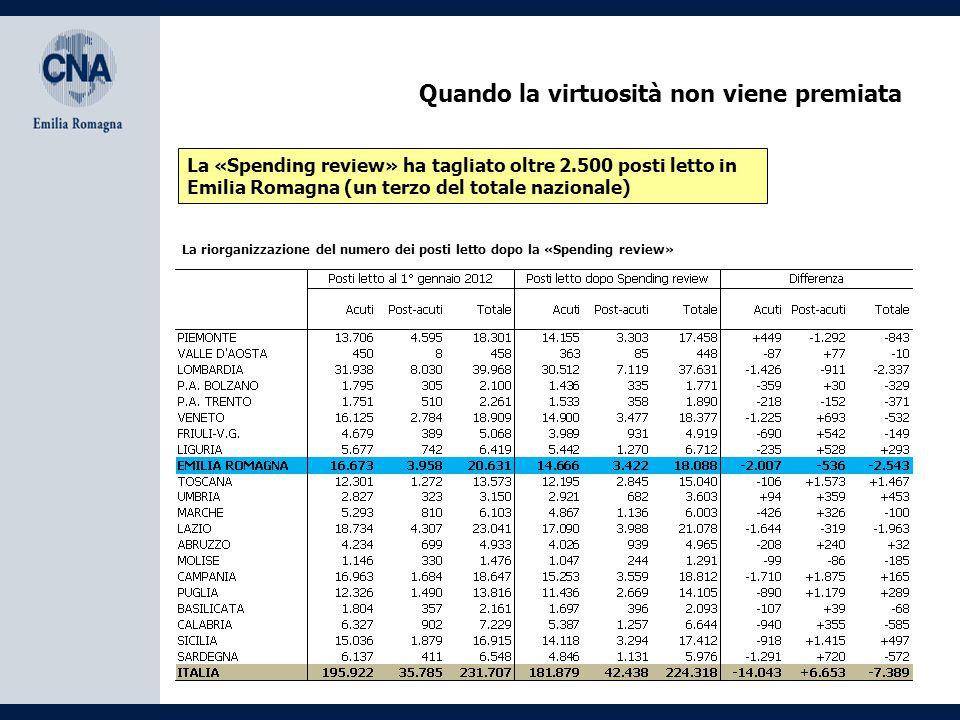 Quando la virtuosità non viene premiata Nonostante la consolidata ed evidente virtuosità sanitaria dell'Emilia Romagna, il numero di posti letto verrà tagliato del 12,3%