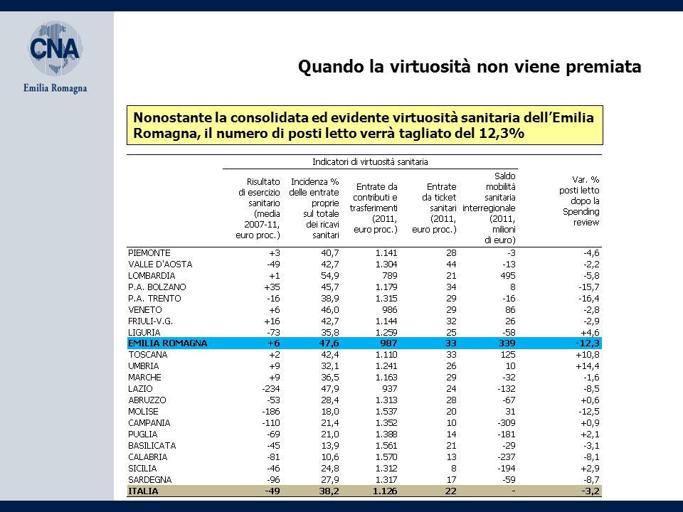 In sintesi Tuttavia, la decisione del Governo di uniformare i posti letto in tutto il Paese penalizzerà fortemente l'Emilia Romagna.