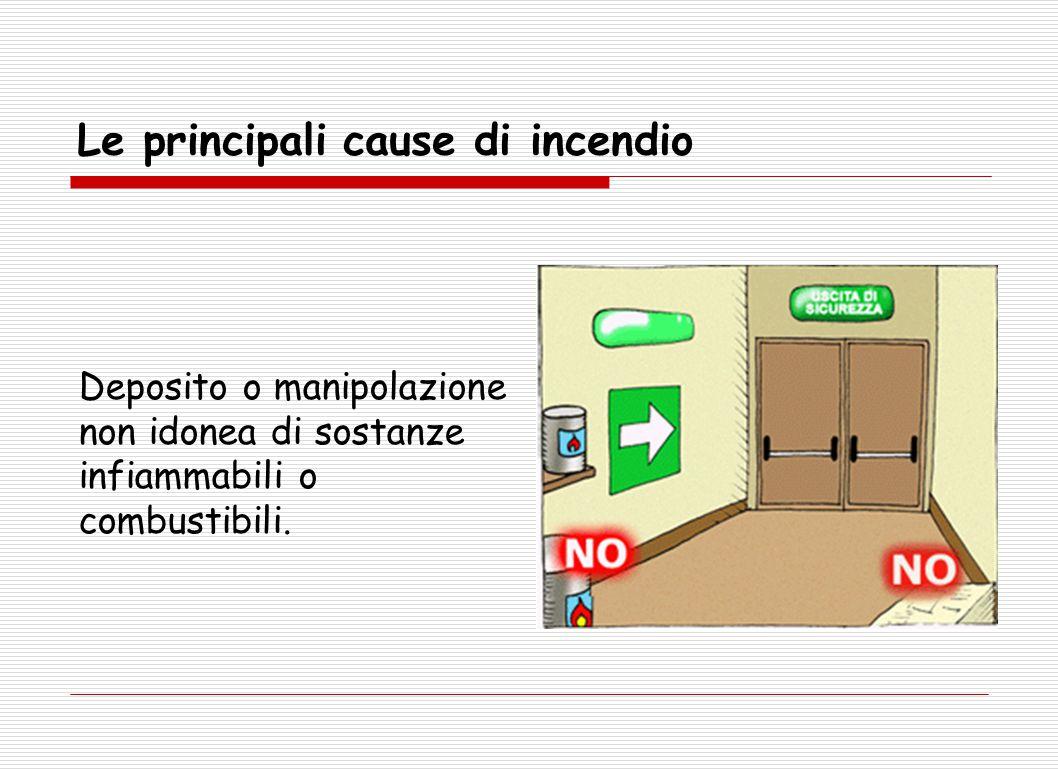 Le principali cause di incendio Deposito o manipolazione non idonea di sostanze infiammabili o combustibili.