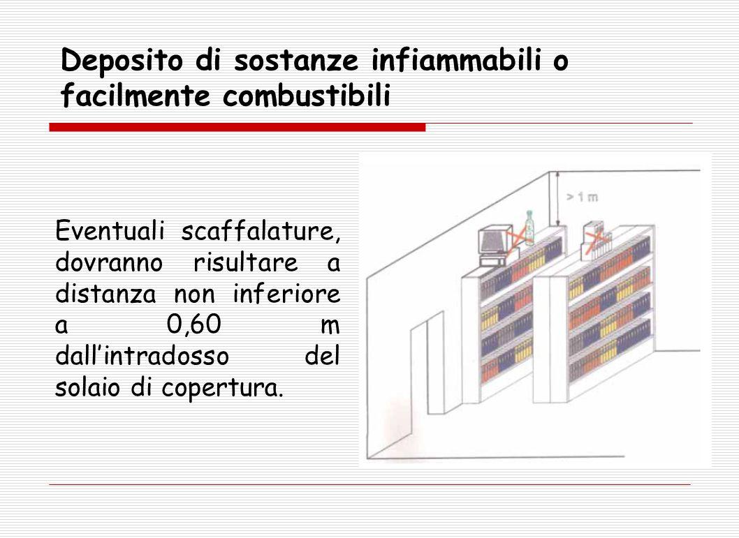 Eventuali scaffalature, dovranno risultare a distanza non inferiore a 0,60 m dall'intradosso del solaio di copertura. Deposito di sostanze infiammabil