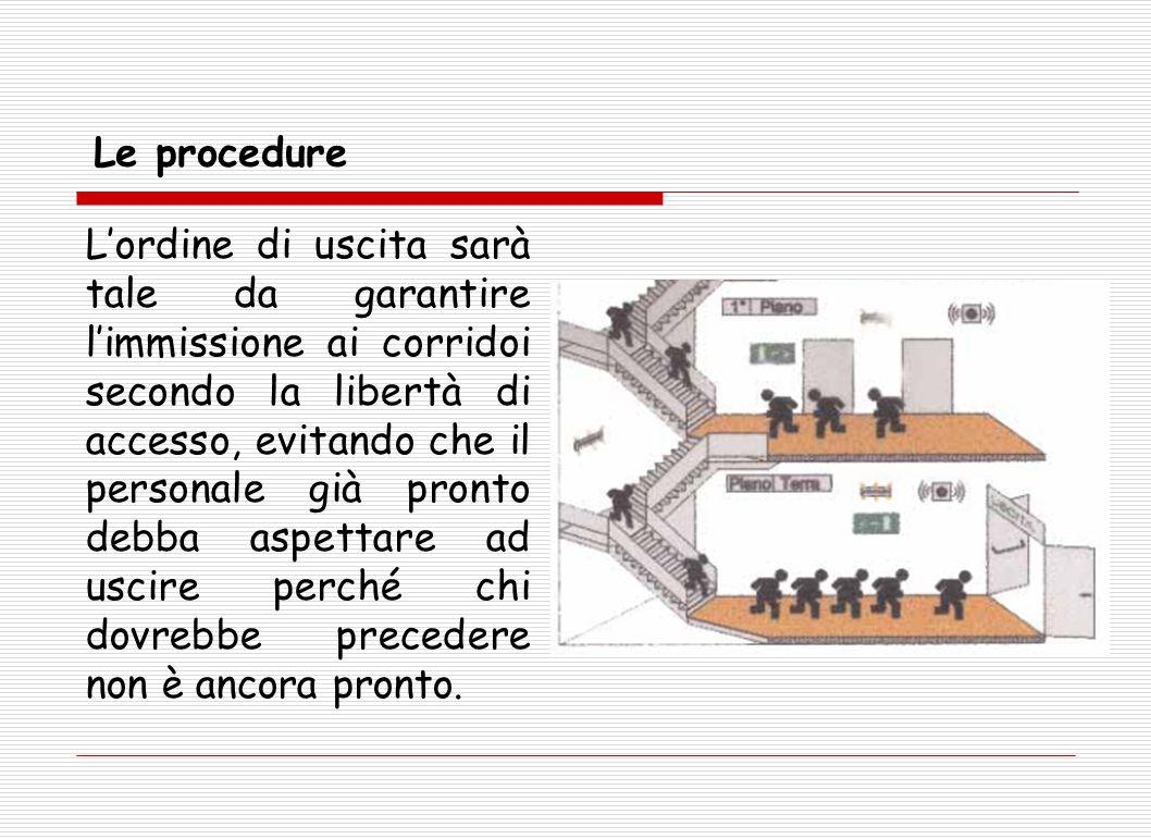 L'ordine di uscita sarà tale da garantire l'immissione ai corridoi secondo la libertà di accesso, evitando che il personale già pronto debba aspettare