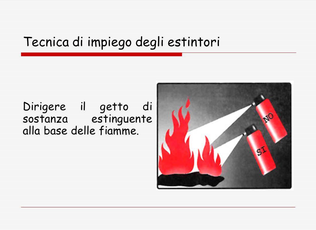 Tecnica di impiego degli estintori Dirigere il getto di sostanza estinguente alla base delle fiamme.