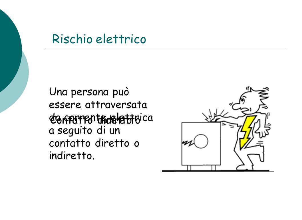 Una persona può essere attraversata da corrente elettrica a seguito di un contatto diretto o indiretto. Rischio elettrico Contatto direttoContatto ind