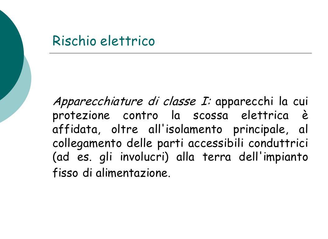 Rischio elettrico Apparecchiature di classe I: apparecchi la cui protezione contro la scossa elettrica è affidata, oltre all'isolamento principale, al