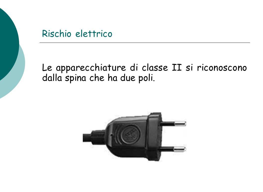 Rischio elettrico Le apparecchiature di classe II si riconoscono dalla spina che ha due poli.