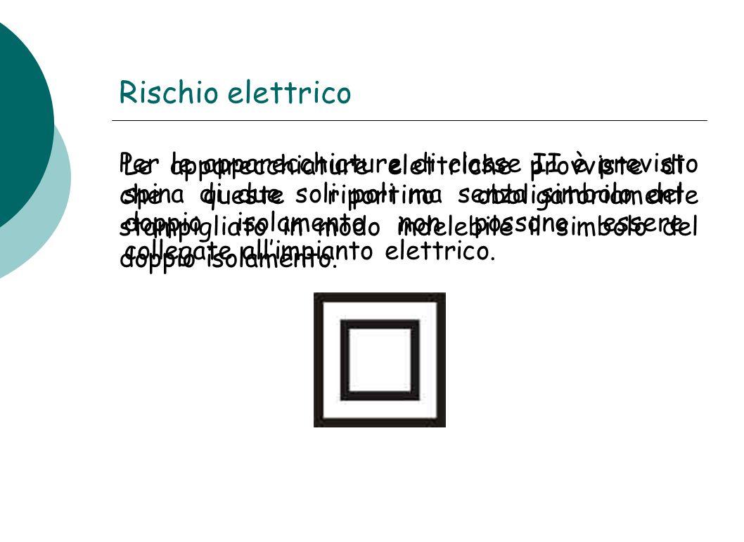 Rischio elettrico Per le apparecchiature di classe II è previsto che queste riportino obbligatoriamente stampigliato in modo indelebile il simbolo del
