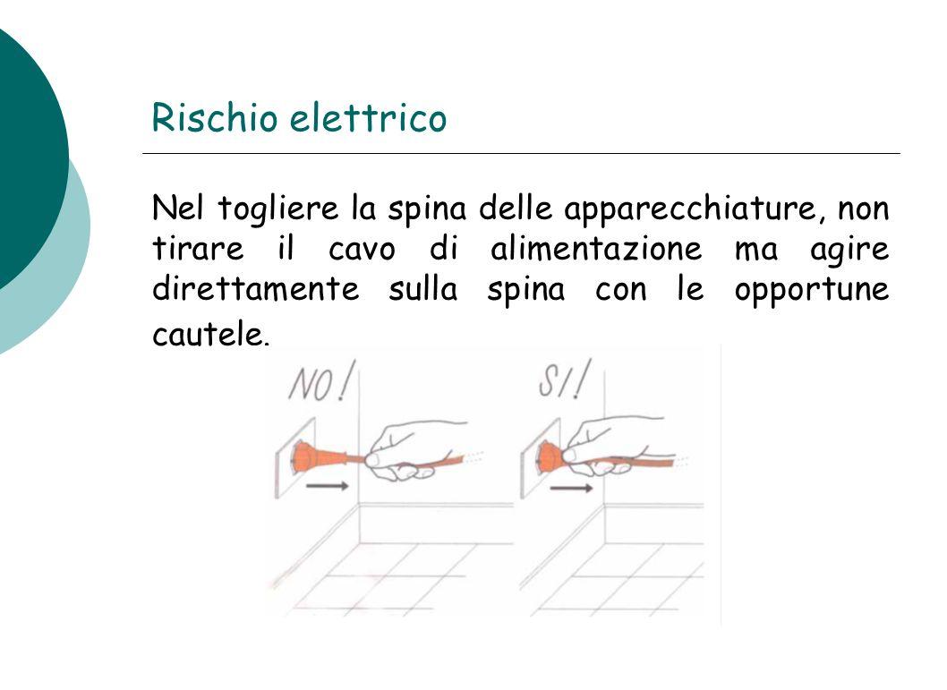 Rischio elettrico Nel togliere la spina delle apparecchiature, non tirare il cavo di alimentazione ma agire direttamente sulla spina con le opportune