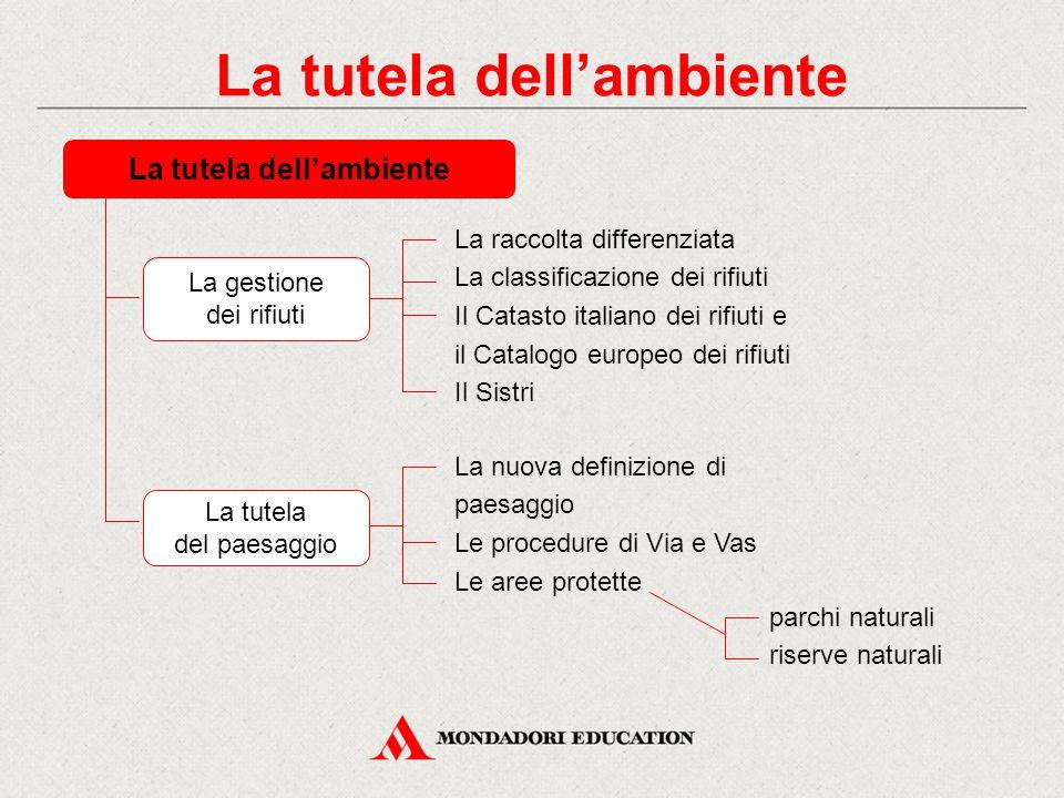 La tutela dell'ambiente La raccolta differenziata La classificazione dei rifiuti Il Catasto italiano dei rifiuti e il Catalogo europeo dei rifiuti Il