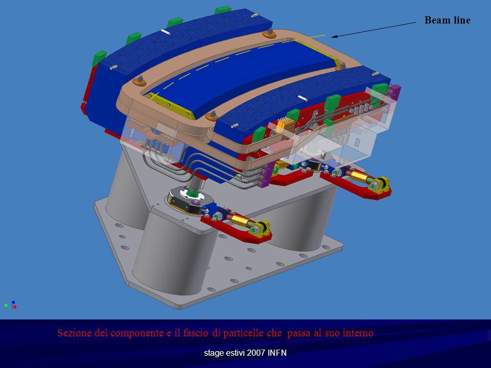 stage estivi 2007 INFN Beam line Sezione del componente e il fascio di particelle che passa al suo interno