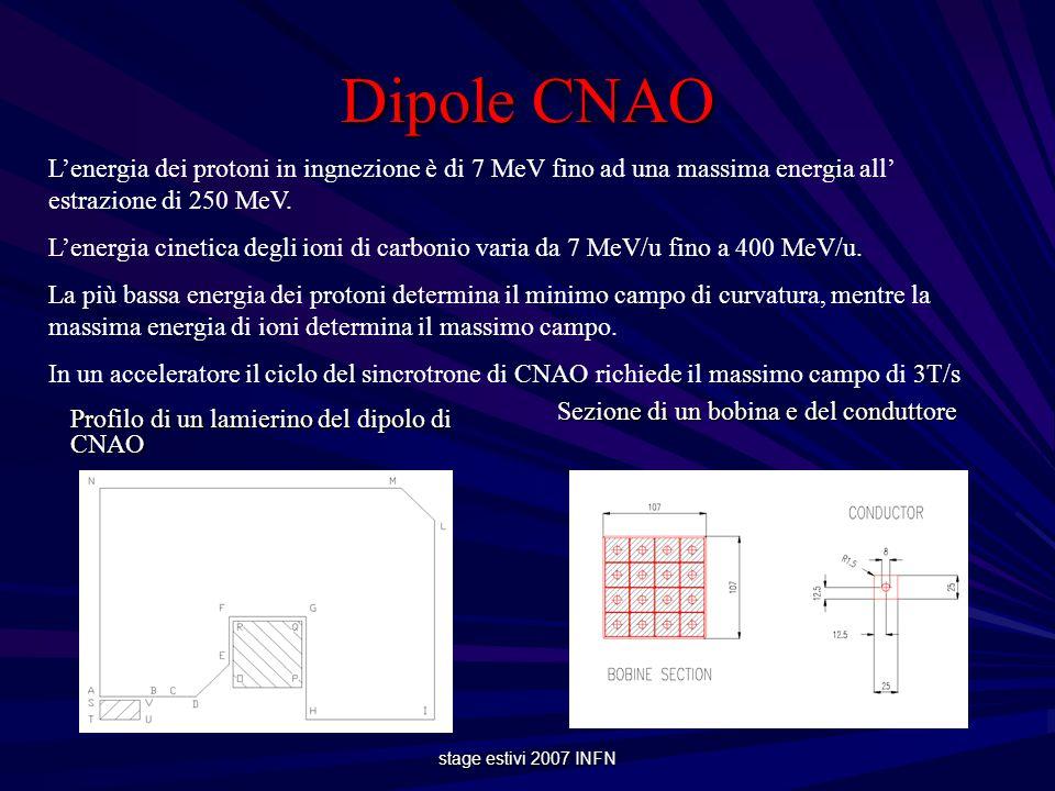 stage estivi 2007 INFN Dipole CNAO Profilo di un lamierino del dipolo di CNAO Profilo di un lamierino del dipolo di CNAO Sezione di un bobina e del conduttore Sezione di un bobina e del conduttore L'energia dei protoni in ingnezione è di 7 MeV fino ad una massima energia all' estrazione di 250 MeV.