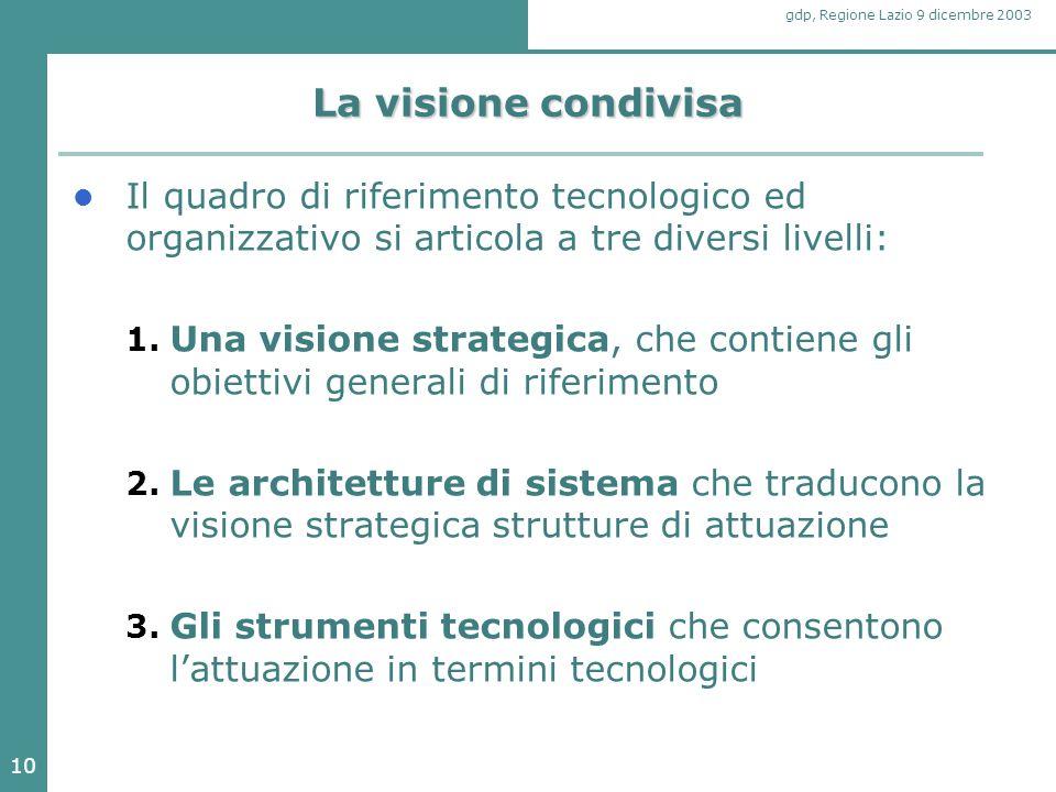 10 gdp, Regione Lazio 9 dicembre 2003 La visione condivisa Il quadro di riferimento tecnologico ed organizzativo si articola a tre diversi livelli: 1.