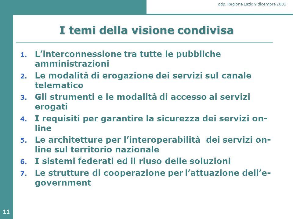 11 gdp, Regione Lazio 9 dicembre 2003 I temi della visione condivisa 1. L'interconnessione tra tutte le pubbliche amministrazioni 2. Le modalità di er
