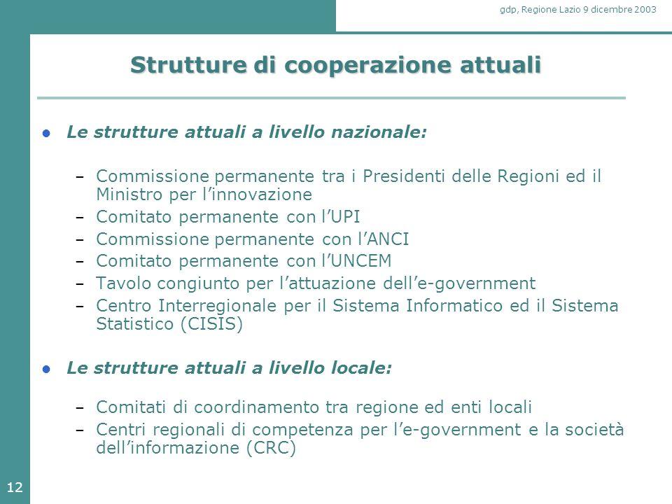 12 gdp, Regione Lazio 9 dicembre 2003 Strutture di cooperazione attuali Le strutture attuali a livello nazionale: – Commissione permanente tra i Presi