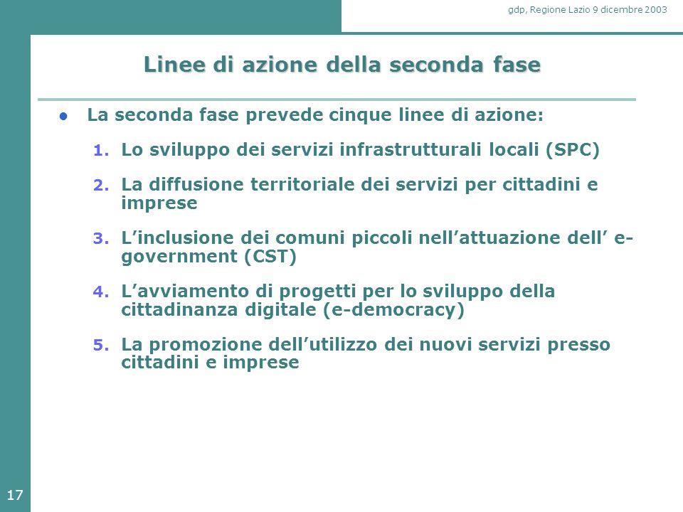 17 gdp, Regione Lazio 9 dicembre 2003 Linee di azione della seconda fase La seconda fase prevede cinque linee di azione: 1. Lo sviluppo dei servizi in
